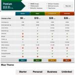 בניית אתר וורדפרס - טבלאות מחירים